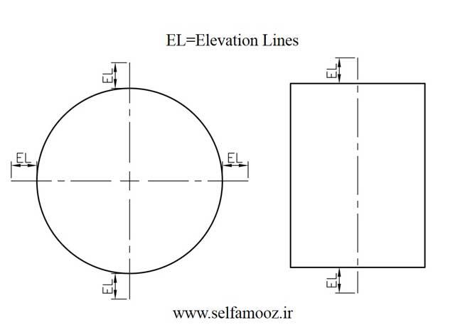 اضافه خطوط در ترسیم خط مرکز و محور
