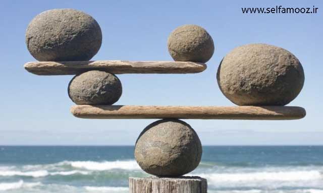 تعادل در مقایسه زبانهای برنامه نویسی در اتوکد