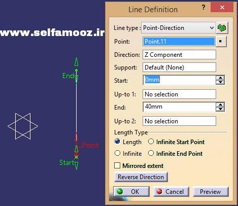 دستور Line و پنجره Line Definition